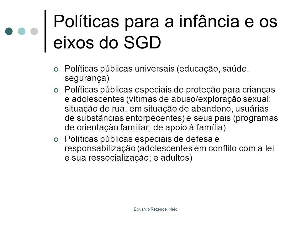 Políticas para a infância e os eixos do SGD Políticas públicas universais (educação, saúde, segurança) Políticas públicas especiais de proteção para c