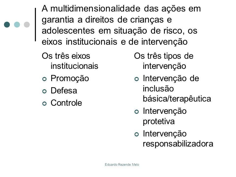 A multidimensionalidade das ações em garantia a direitos de crianças e adolescentes em situação de risco, os eixos institucionais e de intervenção Os