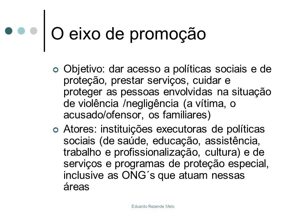 O eixo de promoção Objetivo: dar acesso a políticas sociais e de proteção, prestar serviços, cuidar e proteger as pessoas envolvidas na situação de vi