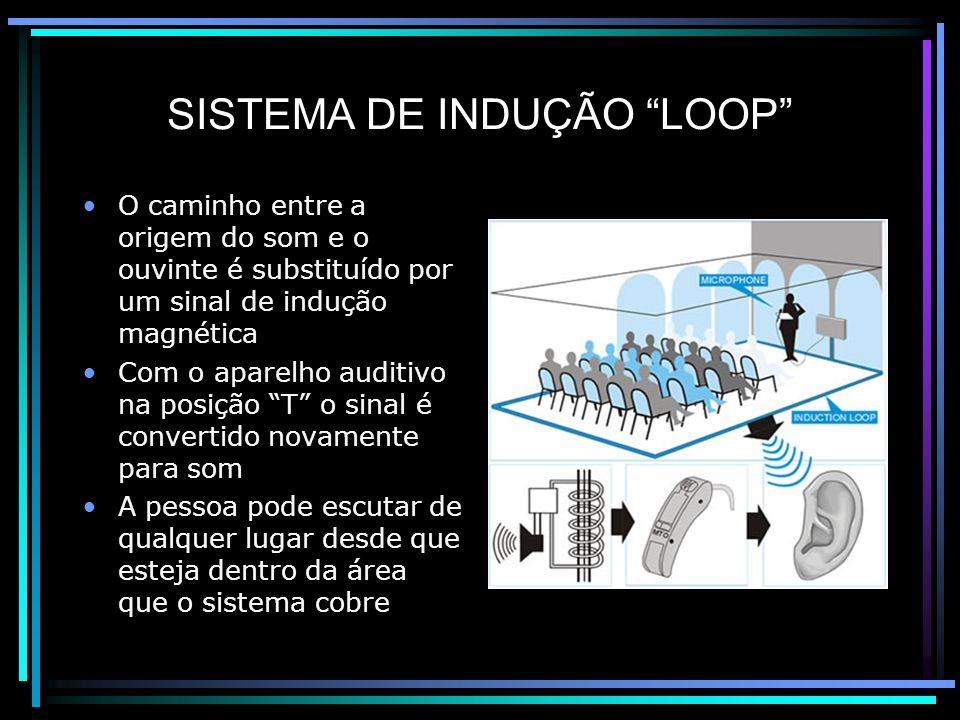 SISTEMA DE INDUÇÃO LOOP O caminho entre a origem do som e o ouvinte é substituído por um sinal de indução magnética Com o aparelho auditivo na posição T o sinal é convertido novamente para som A pessoa pode escutar de qualquer lugar desde que esteja dentro da área que o sistema cobre