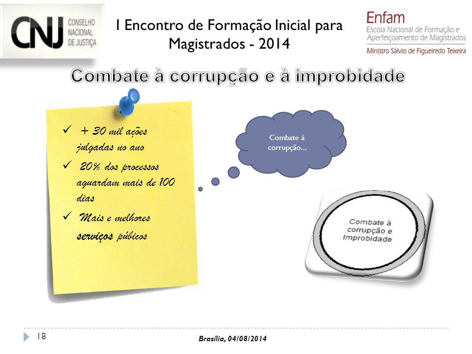18 Combate à corrupção... I Encontro de Formação Inicial para Magistrados - 2014 + 30 mil ações julgadas no ano 20% dos processos aguardam mais de 100
