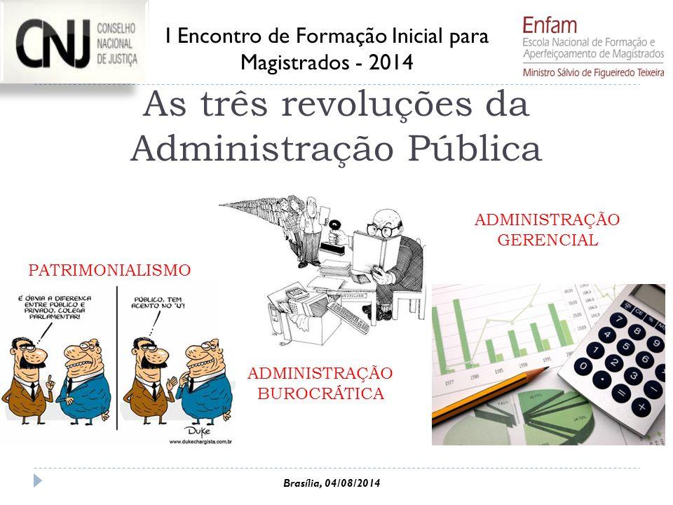 As três revoluções da Administração Pública PATRIMONIALISMO ADMINISTRAÇÃO BUROCRÁTICA ADMINISTRAÇÃO GERENCIAL I Encontro de Formação Inicial para Magi