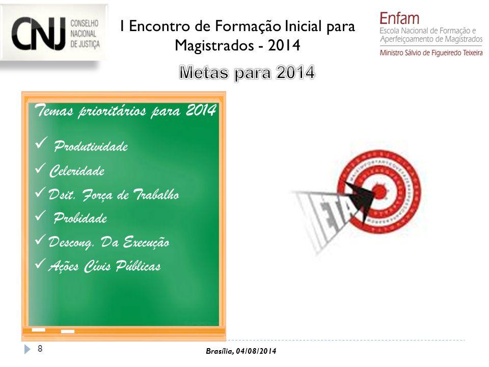 8 Temas prioritários para 2014 Produtividade Celeridade Dsit. Força de Trabalho Probidade Descong. Da Execução Ações Cívis Públicas I Encontro de Form