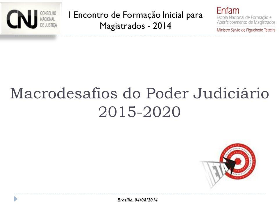 I Encontro de Formação Inicial para Magistrados - 2014 Brasília, 04/08/2014