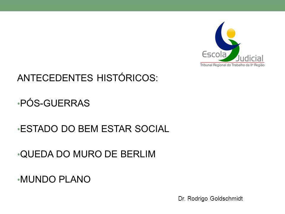 ANTECEDENTES HISTÓRICOS: PÓS-GUERRAS ESTADO DO BEM ESTAR SOCIAL QUEDA DO MURO DE BERLIM MUNDO PLANO Dr. Rodrigo Goldschmidt