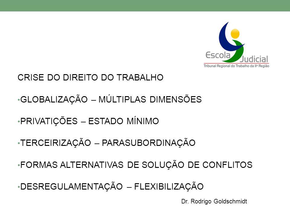 CRISE DO DIREITO DO TRABALHO GLOBALIZAÇÃO – MÚLTIPLAS DIMENSÕES PRIVATIÇÕES – ESTADO MÍNIMO TERCEIRIZAÇÃO – PARASUBORDINAÇÃO FORMAS ALTERNATIVAS DE SOLUÇÃO DE CONFLITOS DESREGULAMENTAÇÃO – FLEXIBILIZAÇÃO Dr.