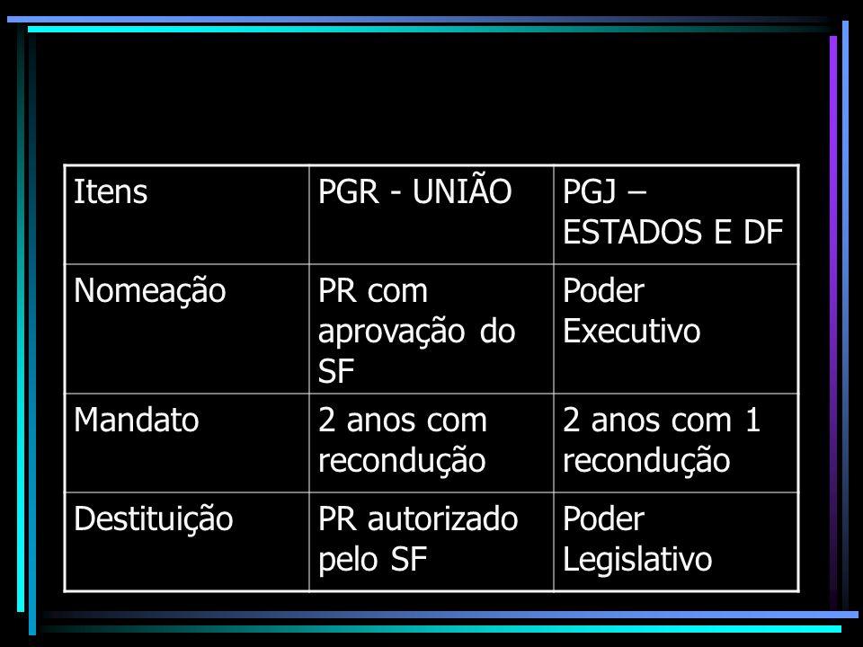 FIXAÇÃO DO NÚMERO DE VAGAS NAS ELEIÇÕES PROPORCIONAIS DEPUTADOS FEDERAIS 8 – 70 PARA ESTADOS 4 PARA TERRITÓRIOS LC 78/93 E RES.