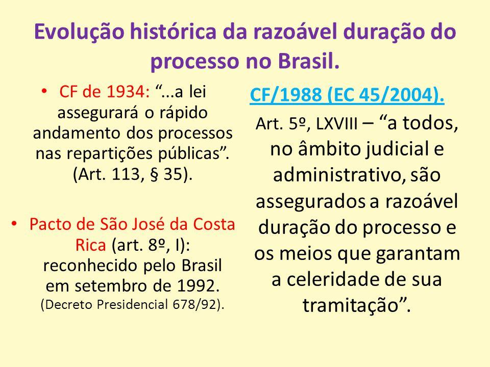 Evolução histórica da razoável duração do processo no Brasil.