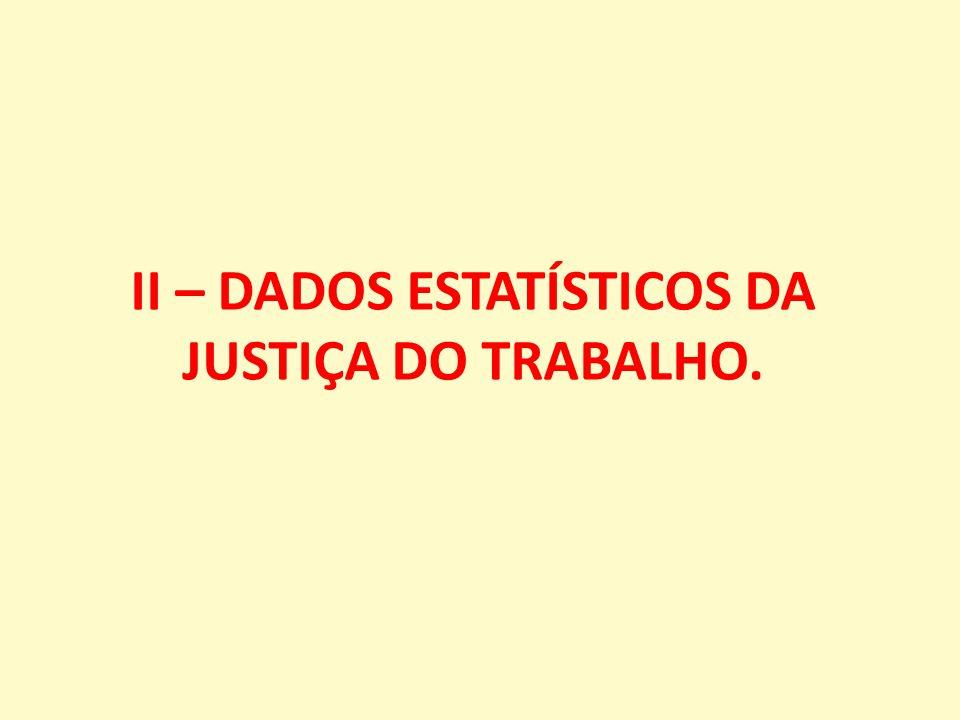 II – DADOS ESTATÍSTICOS DA JUSTIÇA DO TRABALHO.