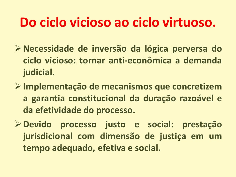 Do ciclo vicioso ao ciclo virtuoso.