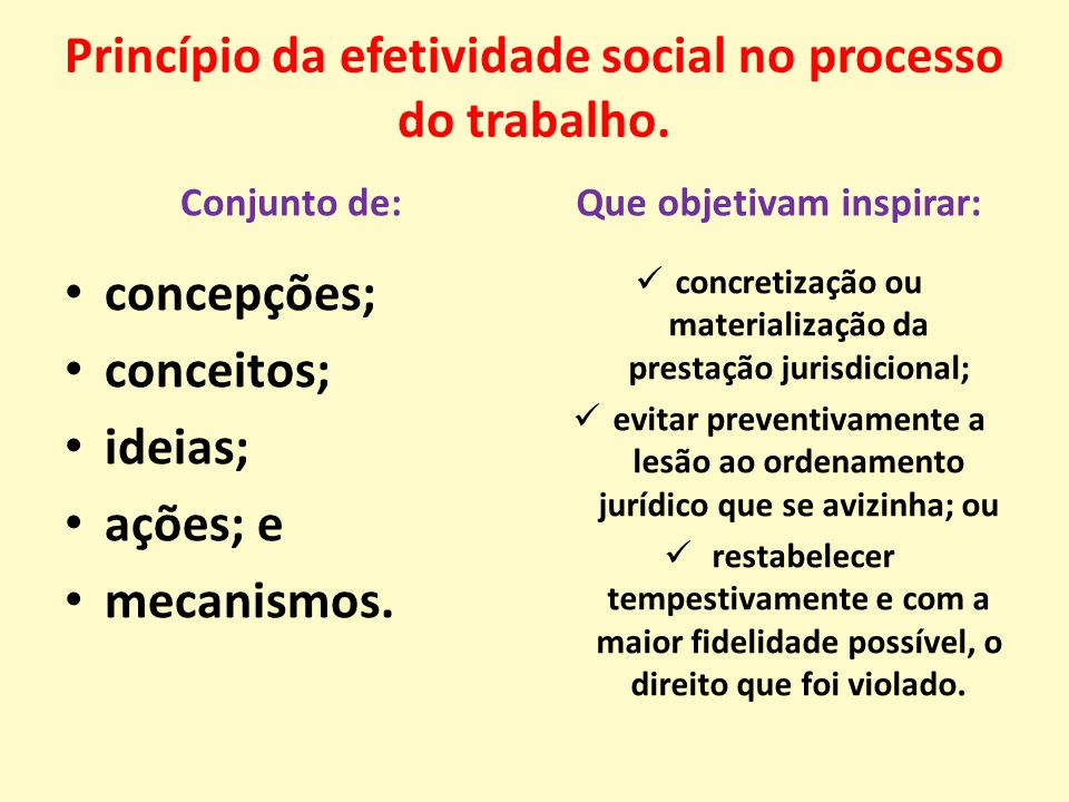 Princípio da efetividade social no processo do trabalho.