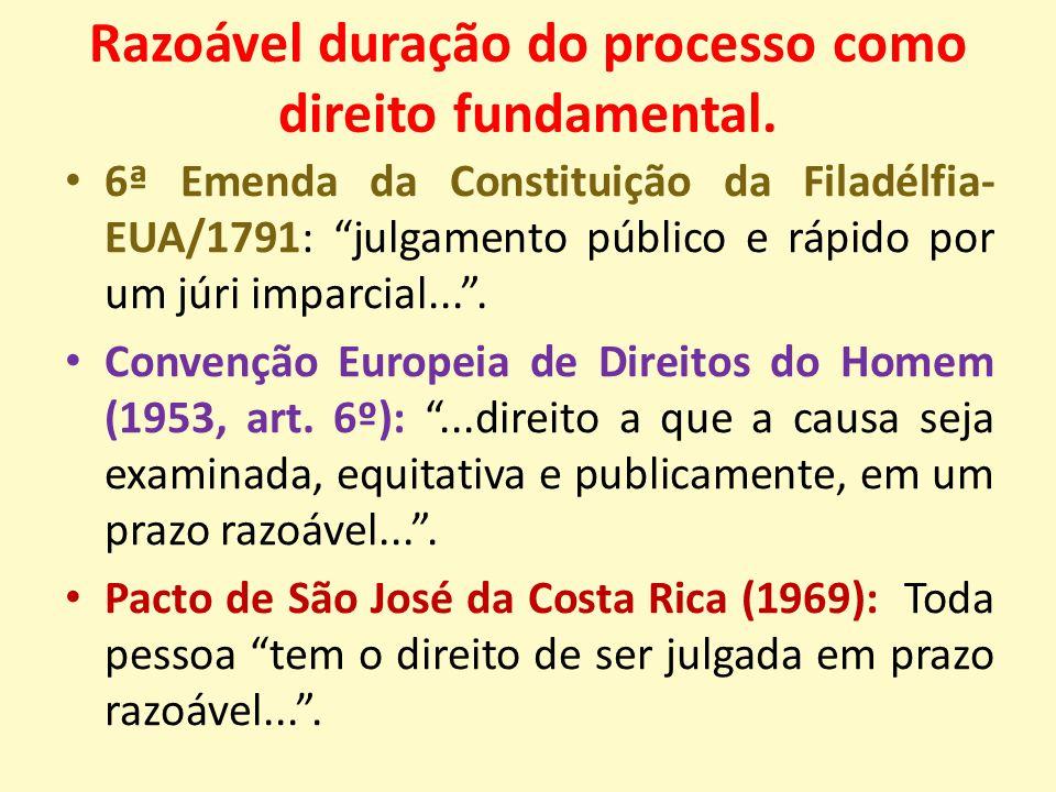 Razoável duração do processo como direito fundamental.