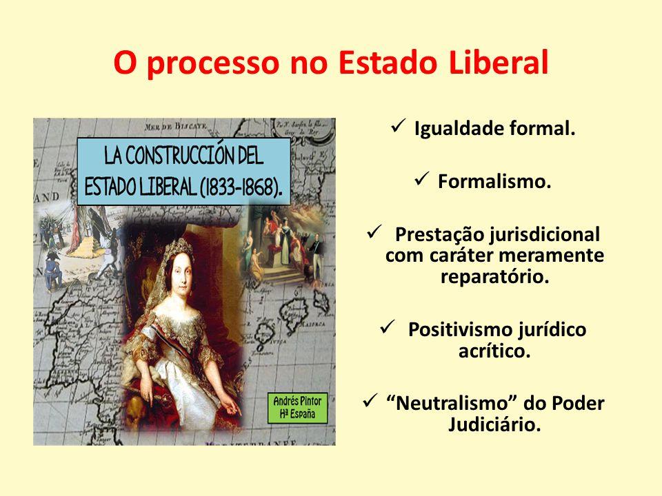O processo no Estado Liberal Igualdade formal. Formalismo.
