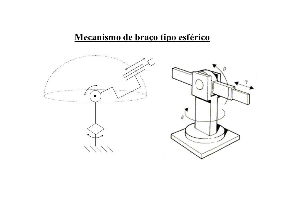Mecanismo de braço tipo esférico
