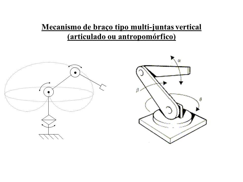 Mecanismo de braço tipo multi-juntas vertical (articulado ou antropomórfico)
