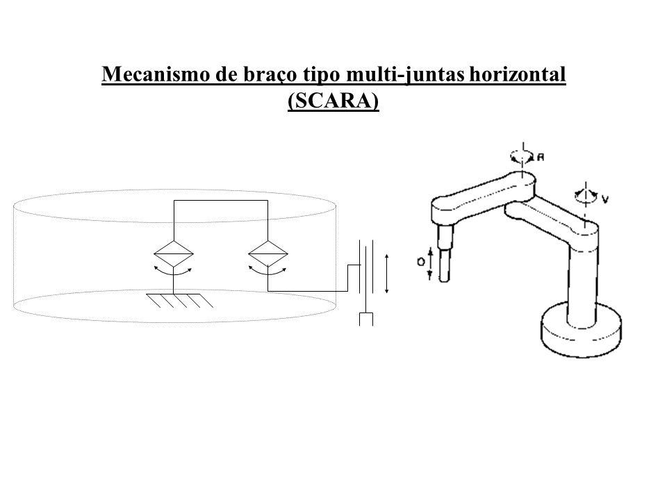 Mecanismo de braço tipo multi-juntas horizontal (SCARA)
