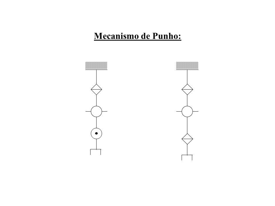 Mecanismo de Punho: