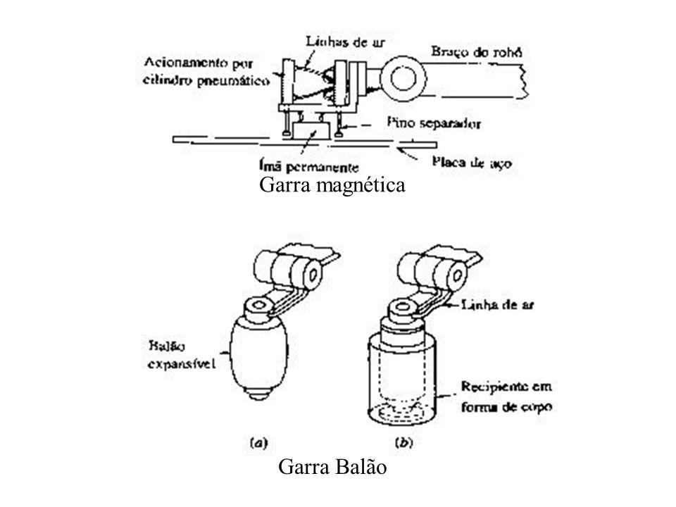 Garra magnética Garra Balão