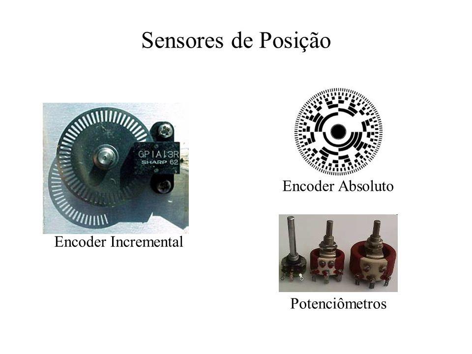 Sensores de Posição Encoder Incremental Encoder Absoluto Potenciômetros