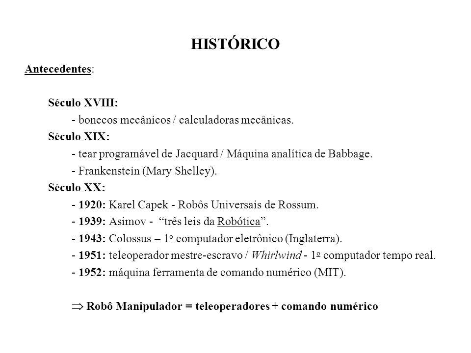 HISTÓRICO Antecedentes: Século XVIII: - bonecos mecânicos / calculadoras mecânicas. Século XIX: - tear programável de Jacquard / Máquina analítica de