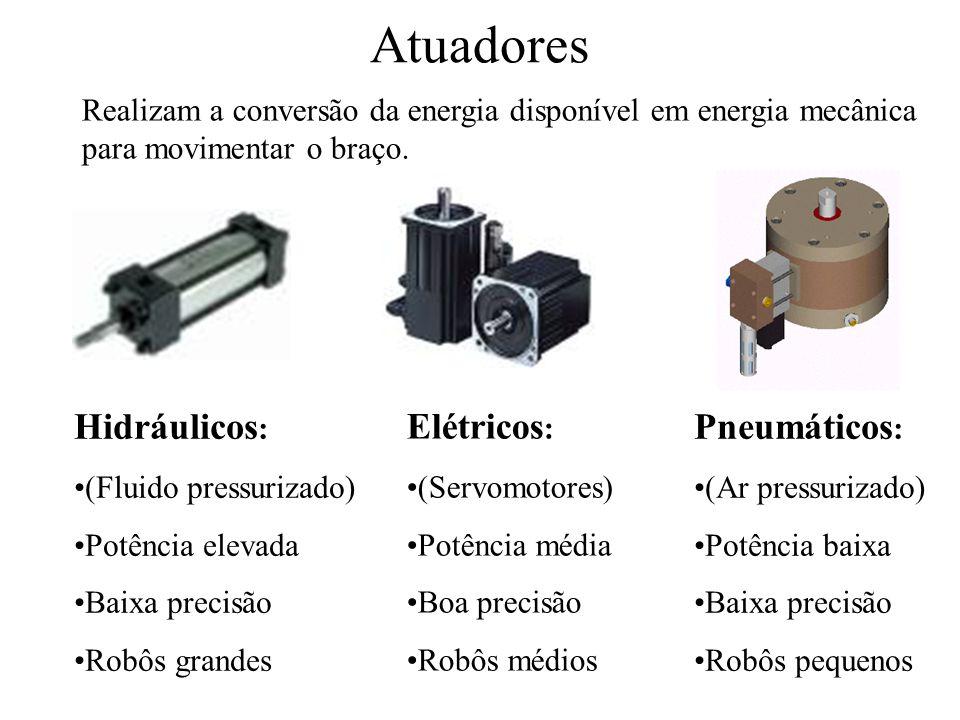 Atuadores Hidráulicos : (Fluido pressurizado) Potência elevada Baixa precisão Robôs grandes Elétricos : (Servomotores) Potência média Boa precisão Rob