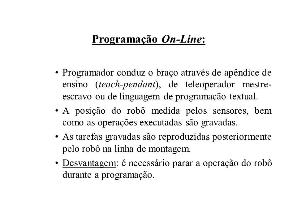 Programação On-Line: Programador conduz o braço através de apêndice de ensino (teach-pendant), de teleoperador mestre- escravo ou de linguagem de prog