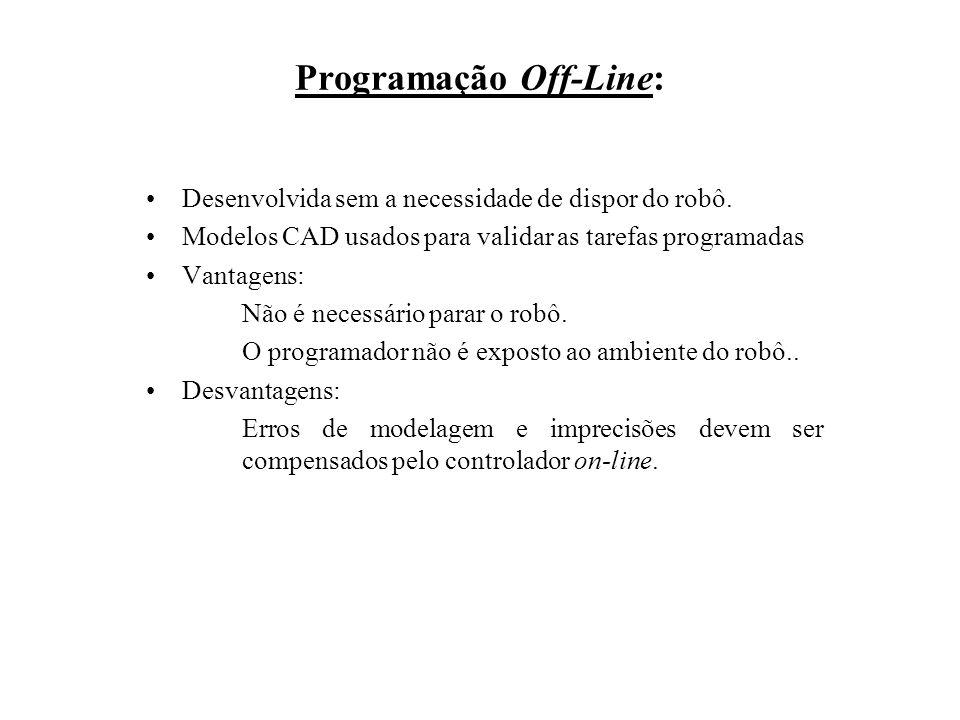 Programação Off-Line: Desenvolvida sem a necessidade de dispor do robô. Modelos CAD usados para validar as tarefas programadas Vantagens: Não é necess