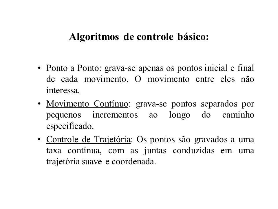 Algoritmos de controle básico: Ponto a Ponto: grava-se apenas os pontos inicial e final de cada movimento. O movimento entre eles não interessa. Movim