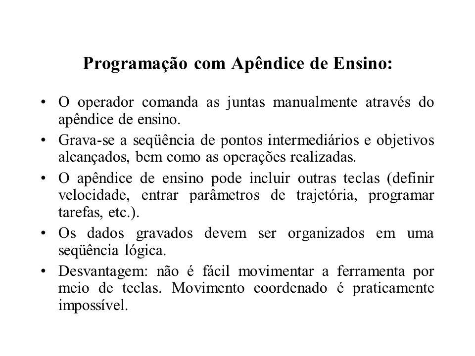 Programação com Apêndice de Ensino: O operador comanda as juntas manualmente através do apêndice de ensino. Grava-se a seqüência de pontos intermediár
