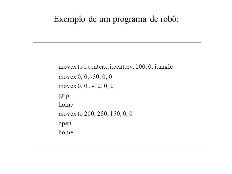 Exemplo de um programa de robô: movex to i.centerx, i.centery, 100, 0, i.angle movex 0, 0, -50, 0, 0 movex 0, 0, -12, 0, 0 grip home movex to 200, 280