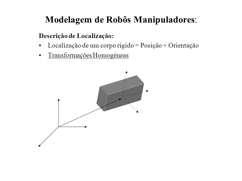 Modelagem de Robôs Manipuladores: Descrição de Localização: Localização de um corpo rígido = Posição + Orientação Transformações Homogêneas