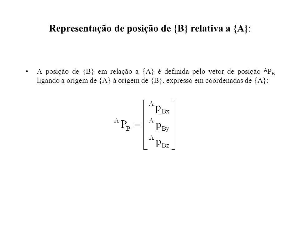 Representação de posição de {B} relativa a {A}: A posição de {B} em relação a {A} é definida pelo vetor de posição A P B ligando a origem de {A} à origem de {B}, expresso em coordenadas de {A}: