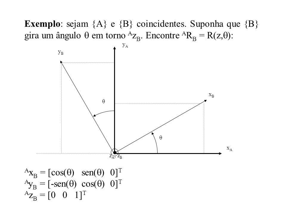 Exemplo: sejam {A} e {B} coincidentes. Suponha que {B} gira um ângulo  em torno A z B. Encontre A R B = R(z,  ): A x B = [cos(  )sen(  )0] T A y B