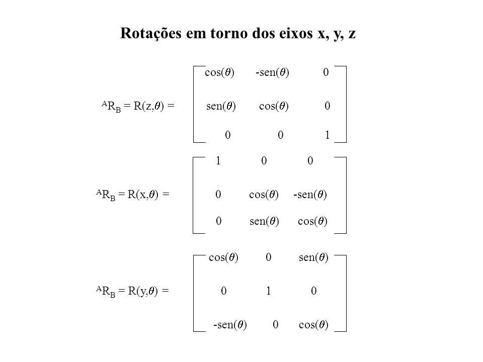 cos(  )-sen(  ) 0 A R B = R(z,  ) = sen(  )cos(  ) 0 001 0 sen(  )cos(  ) 100 A R B = R(x,  ) = 0 cos(  )-sen(  ) cos(  ) 0 sen(  ) A R B