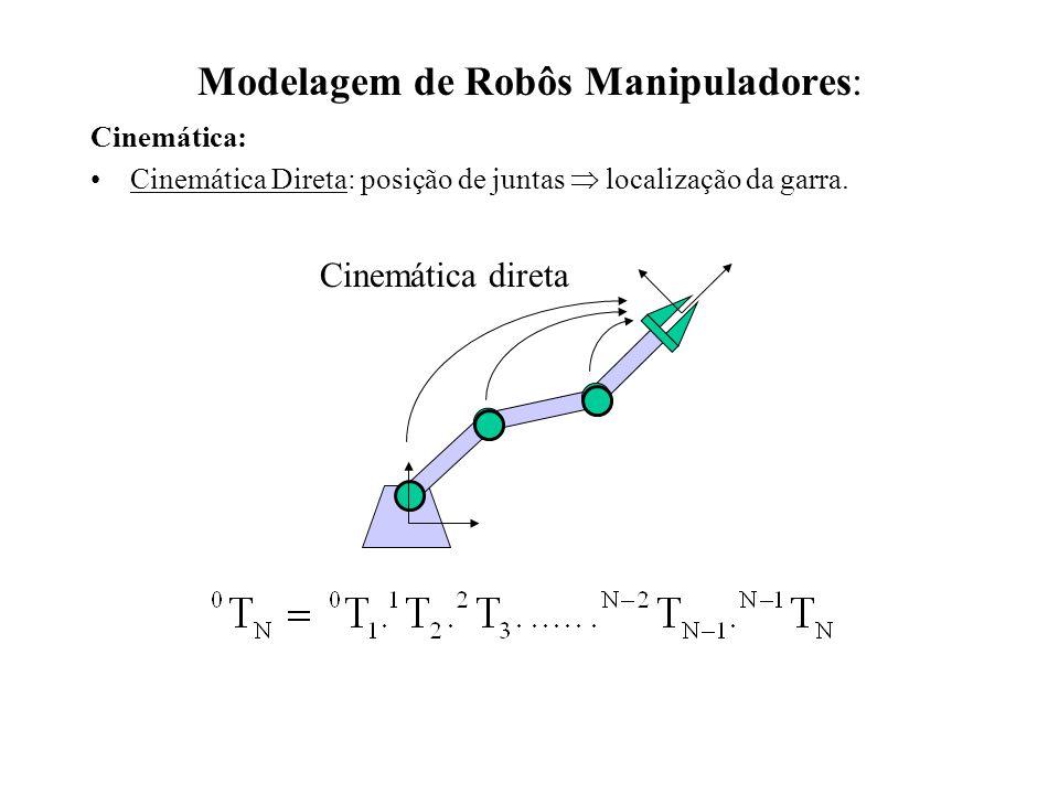 Modelagem de Robôs Manipuladores: Cinemática: Cinemática Direta: posição de juntas  localização da garra. Cinemática direta