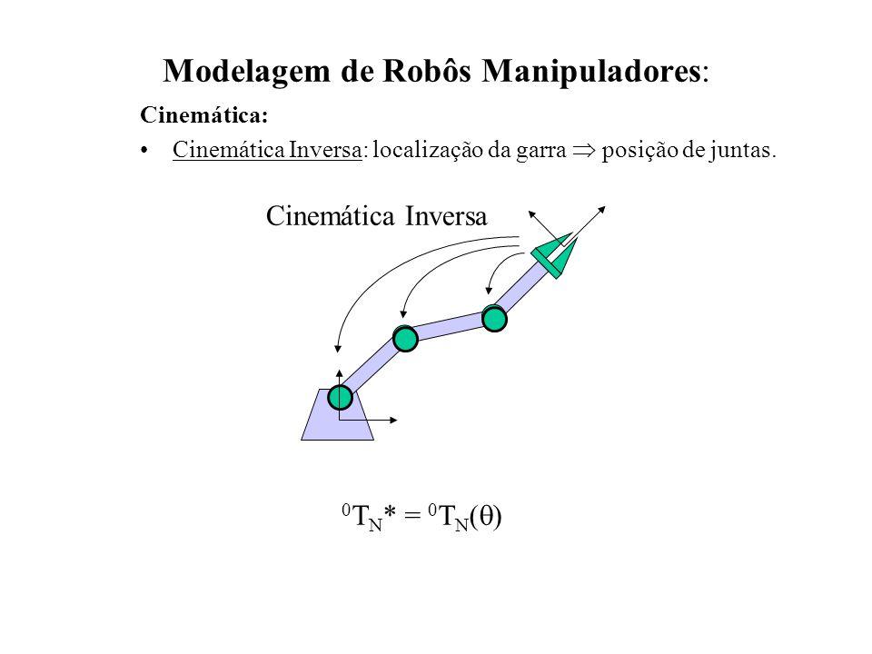 Modelagem de Robôs Manipuladores: Cinemática: Cinemática Inversa: localização da garra  posição de juntas. Cinemática Inversa 0 T N * = 0 T N (  )