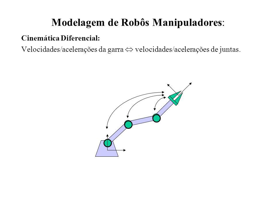 Modelagem de Robôs Manipuladores: Cinemática Diferencial: Velocidades/acelerações da garra  velocidades/acelerações de juntas.