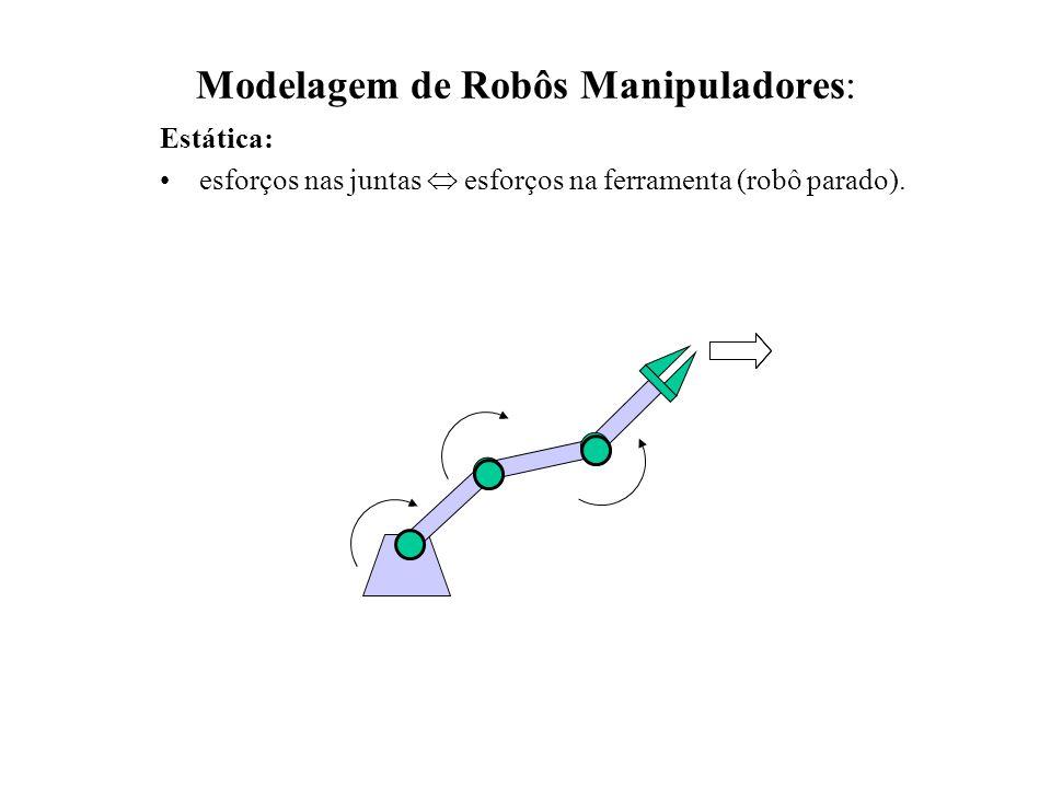 Modelagem de Robôs Manipuladores: Estática: esforços nas juntas  esforços na ferramenta (robô parado).