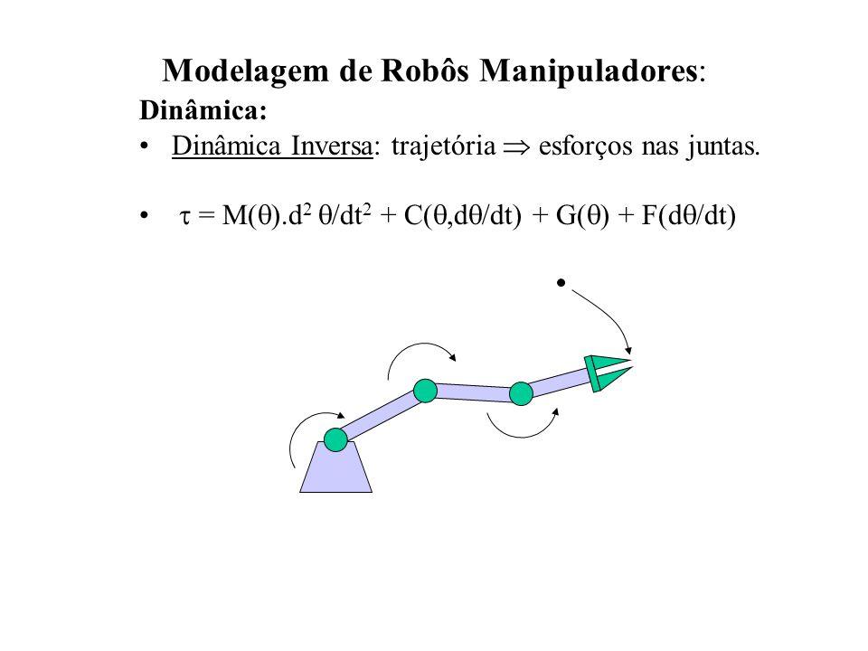 Modelagem de Robôs Manipuladores: Dinâmica: Dinâmica Inversa: trajetória  esforços nas juntas.  = M(  ).d 2  /dt 2 + C( ,d  /dt) + G(  ) + F(d