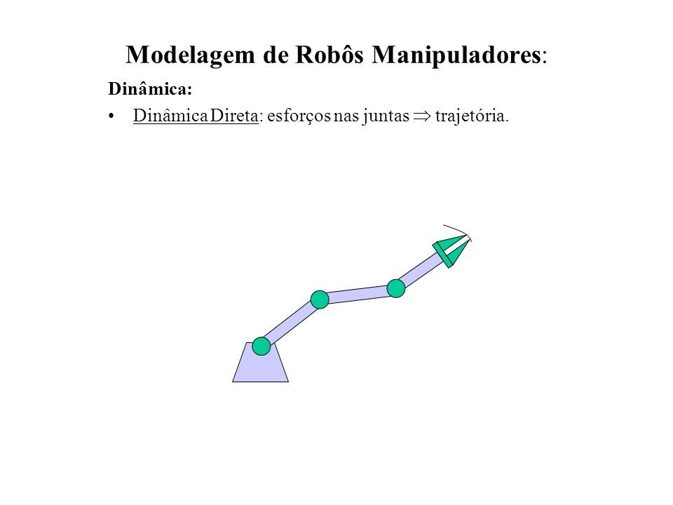Modelagem de Robôs Manipuladores: Dinâmica: Dinâmica Direta: esforços nas juntas  trajetória.