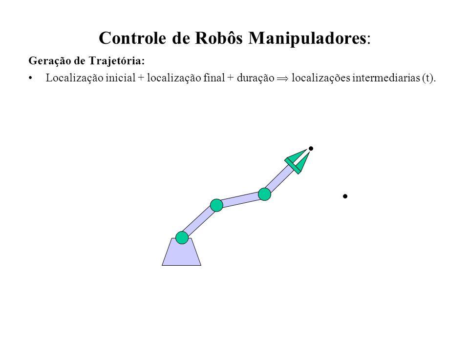 Controle de Robôs Manipuladores: Geração de Trajetória: Localização inicial + localização final + duração  localizações intermediarias (t).