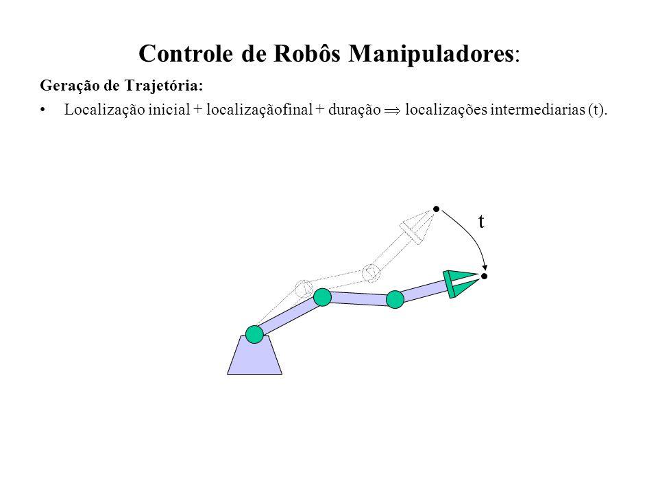 Controle de Robôs Manipuladores: Geração de Trajetória: Localização inicial + localizaçãofinal + duração  localizações intermediarias (t). t