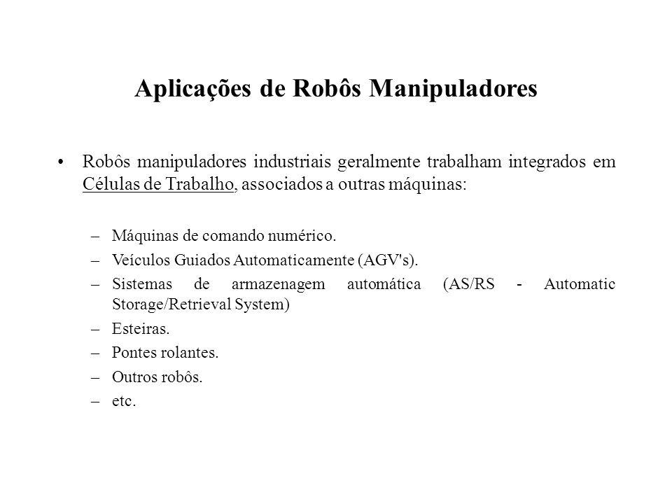 Aplicações de Robôs Manipuladores Robôs manipuladores industriais geralmente trabalham integrados em Células de Trabalho, associados a outras máquinas