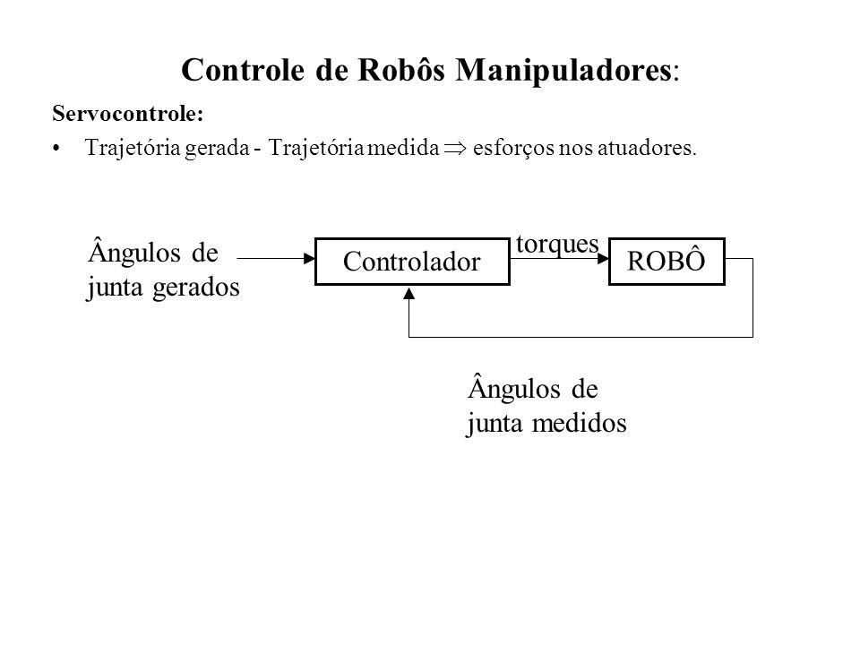 Controle de Robôs Manipuladores: Servocontrole: Trajetória gerada - Trajetória medida  esforços nos atuadores. Ângulos de junta gerados Ângulos de ju