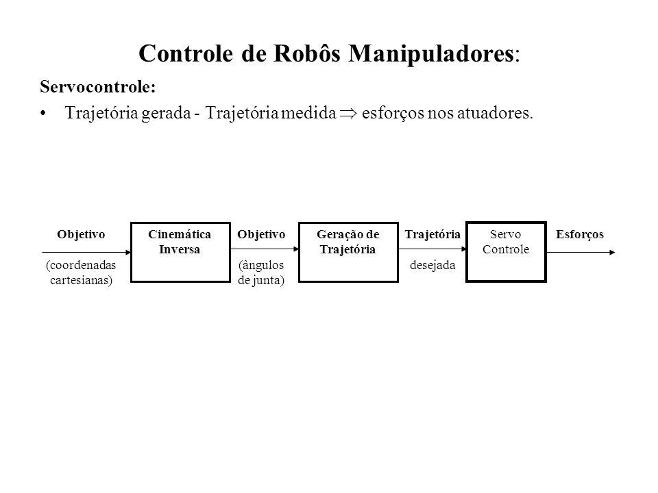 Controle de Robôs Manipuladores: Servocontrole: Trajetória gerada - Trajetória medida  esforços nos atuadores. Objetivo (coordenadas cartesianas) Cin