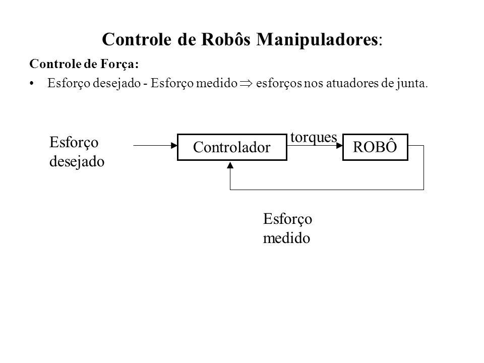 Controle de Robôs Manipuladores: Controle de Força: Esforço desejado - Esforço medido  esforços nos atuadores de junta. Esforço desejado Esforço medi