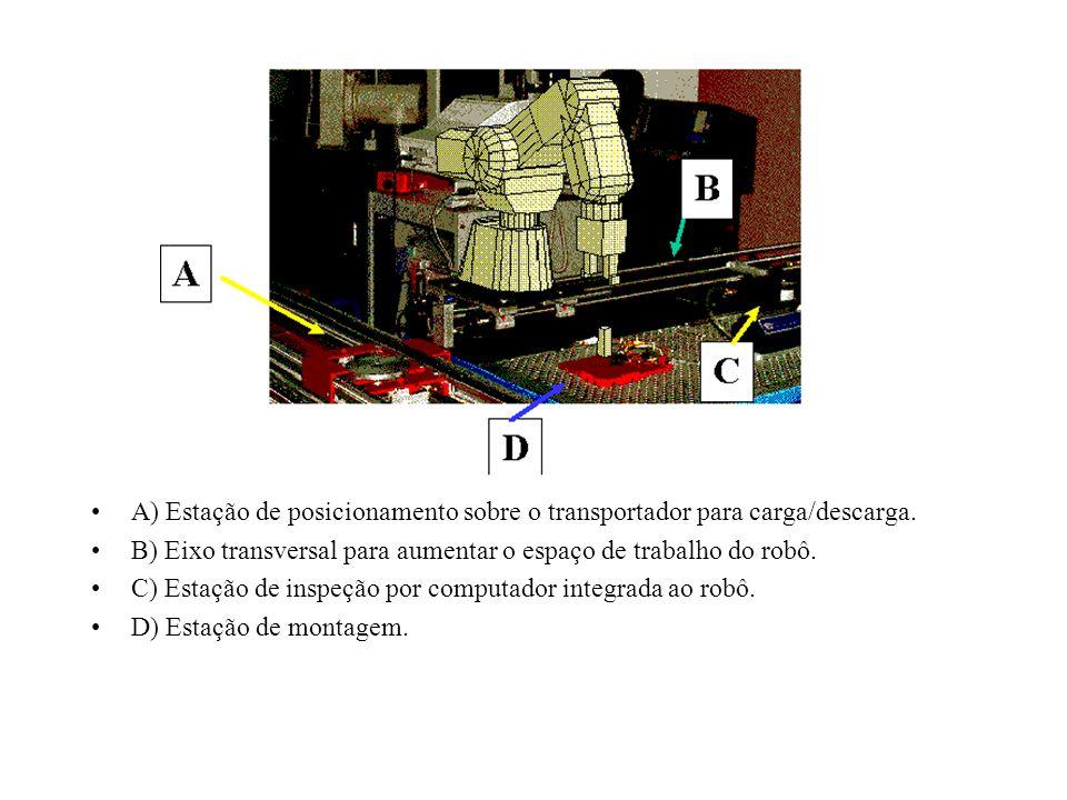 A) Estação de posicionamento sobre o transportador para carga/descarga. B) Eixo transversal para aumentar o espaço de trabalho do robô. C) Estação de