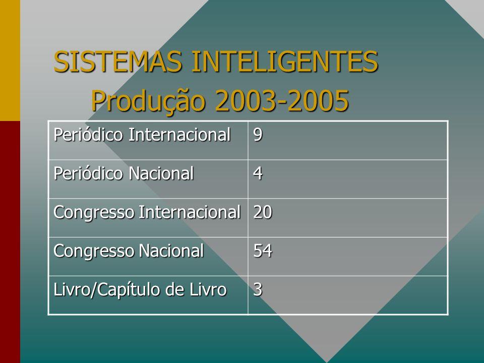 Produção 2003-2005 Periódico Internacional 9 Periódico Nacional 4 Congresso Internacional 20 Congresso Nacional 54 Livro/Capítulo de Livro 3 SISTEMAS