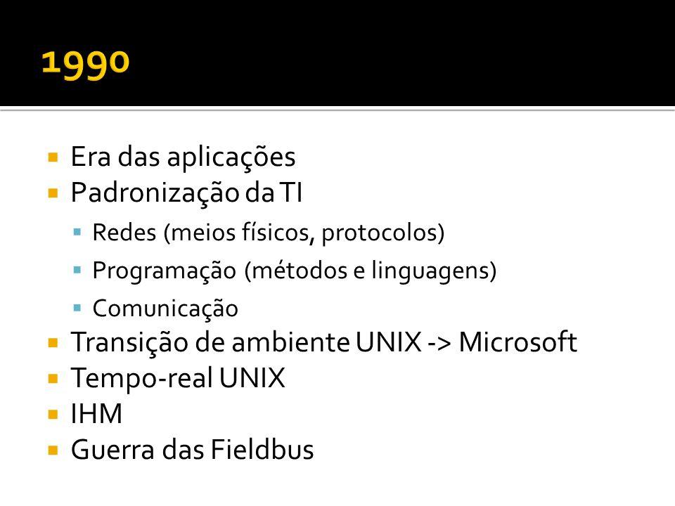  Era das aplicações  Padronização da TI  Redes (meios físicos, protocolos)  Programação (métodos e linguagens)  Comunicação  Transição de ambiente UNIX -> Microsoft  Tempo-real UNIX  IHM  Guerra das Fieldbus