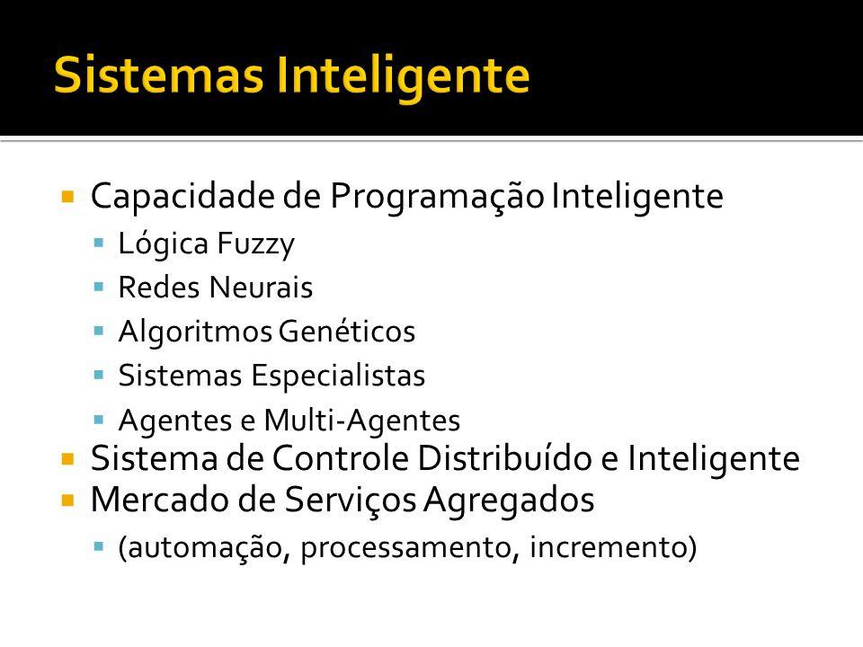  Capacidade de Programação Inteligente  Lógica Fuzzy  Redes Neurais  Algoritmos Genéticos  Sistemas Especialistas  Agentes e Multi-Agentes  Sistema de Controle Distribuído e Inteligente  Mercado de Serviços Agregados  (automação, processamento, incremento)